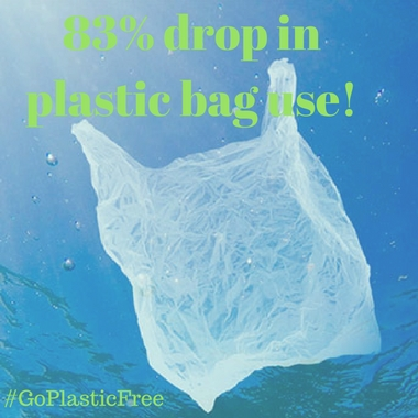 Drop in Plastic bag use