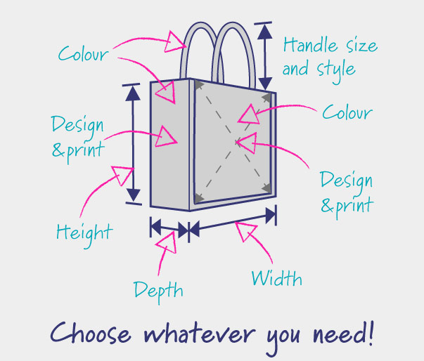Fully customisable bag options